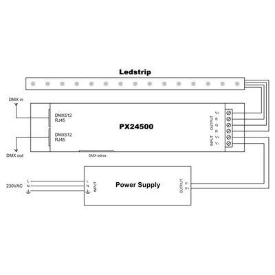 Controller Led RGB DMX 512 3X5A 12V - 24V PX24500